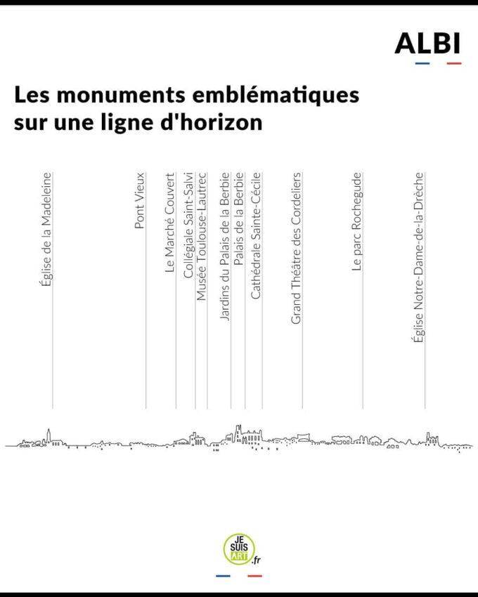Albi_skyline_monuments