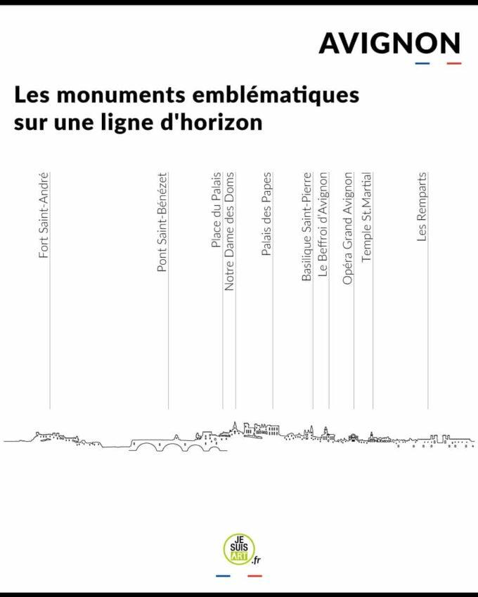 Avignon_skyline_monuments