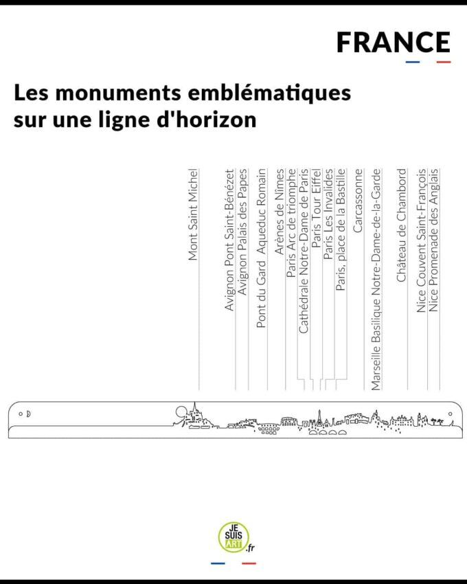 France_etagere_monuments