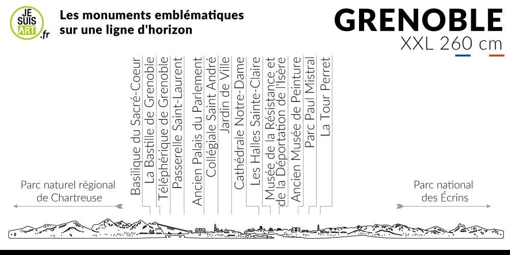 Grenoble_skyline_monuments