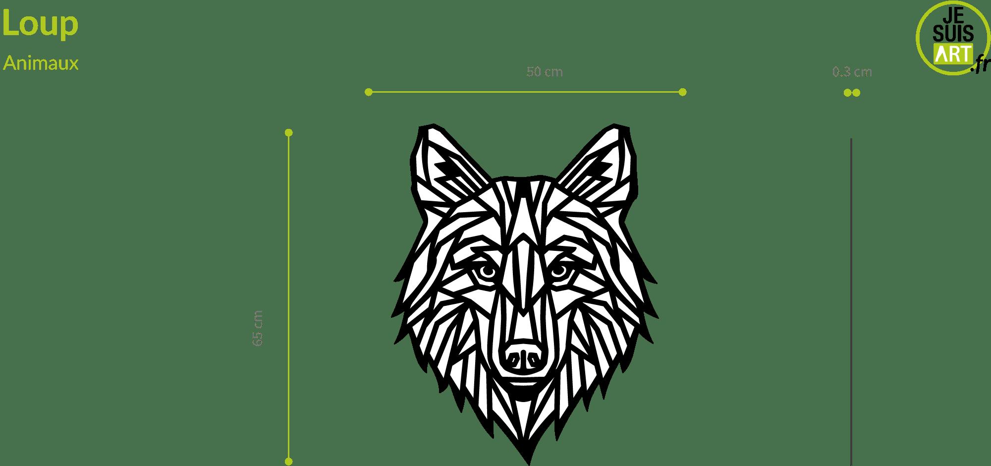 Loup_sizes