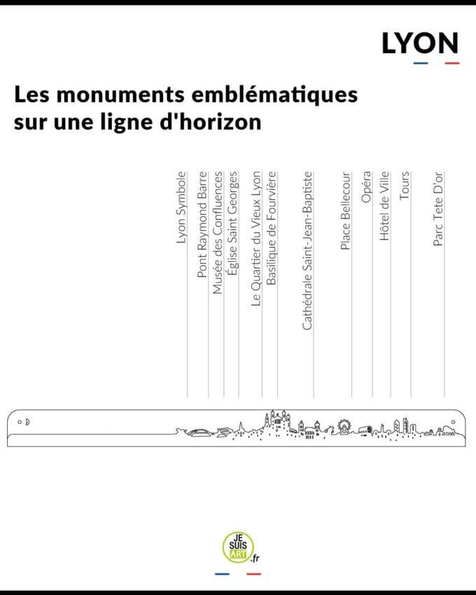 Lyon_etagere_monuments_white