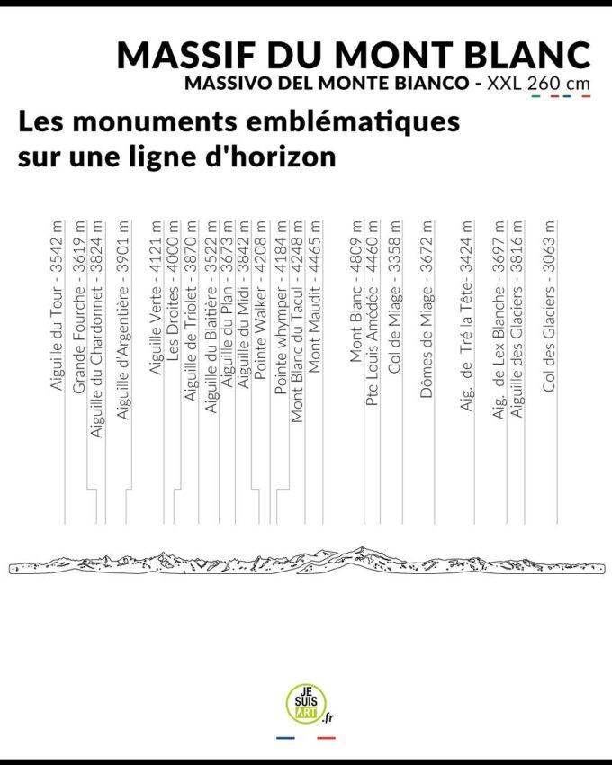 Massif-Mont-Blanc_skyline_monuments