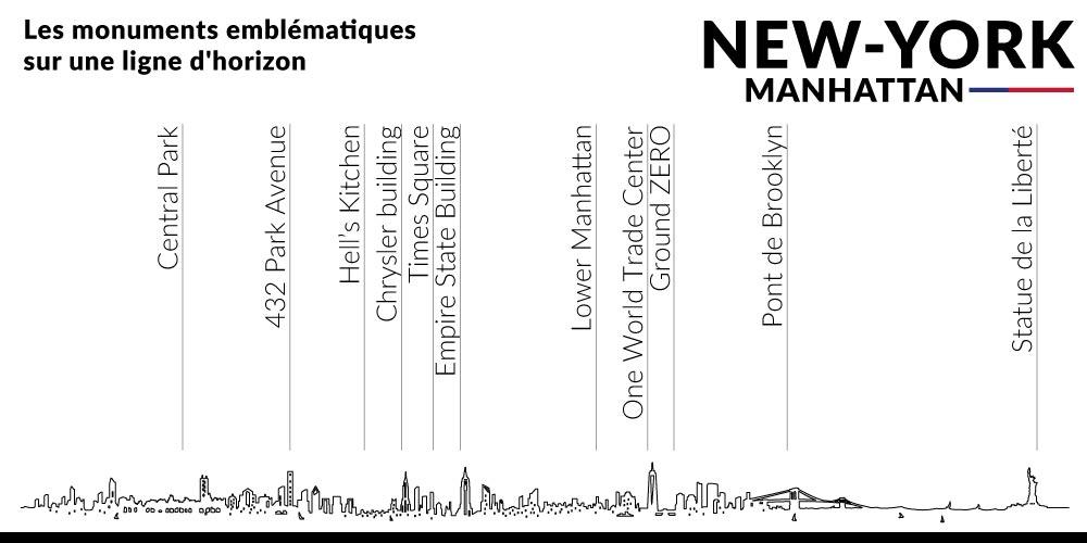 NY_skyline_monuments