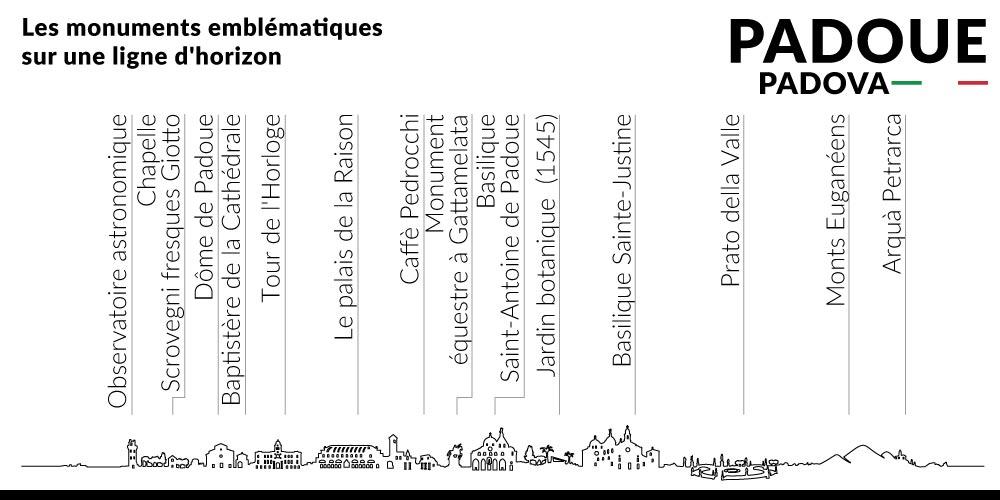 Padoue_skyline_monuments