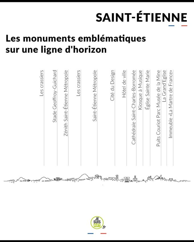 SEtienne_skyline_monuments