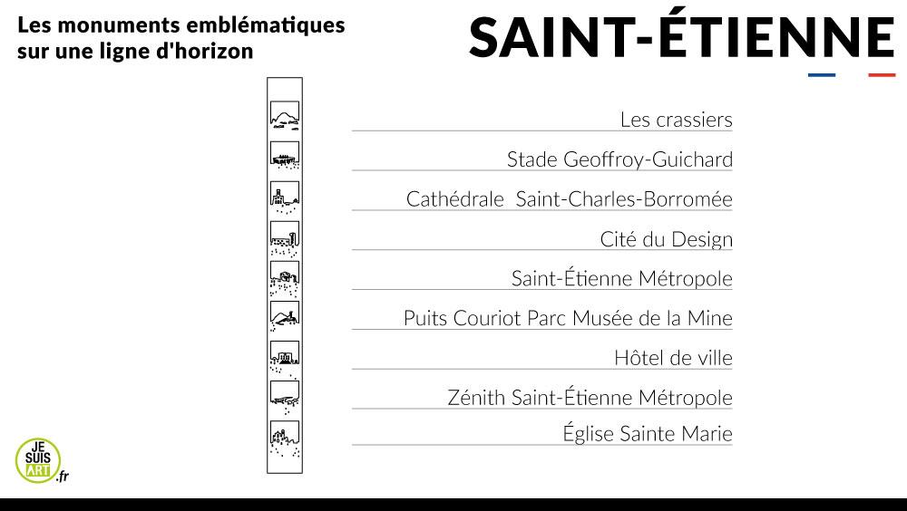 Saint-étienne_skyline_ville_vertical_monuments