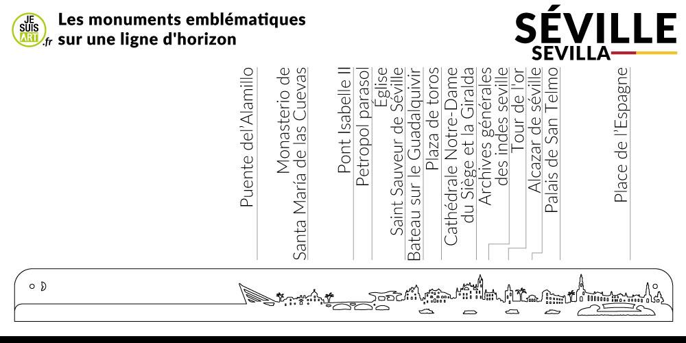 Séville_etagere_monuments