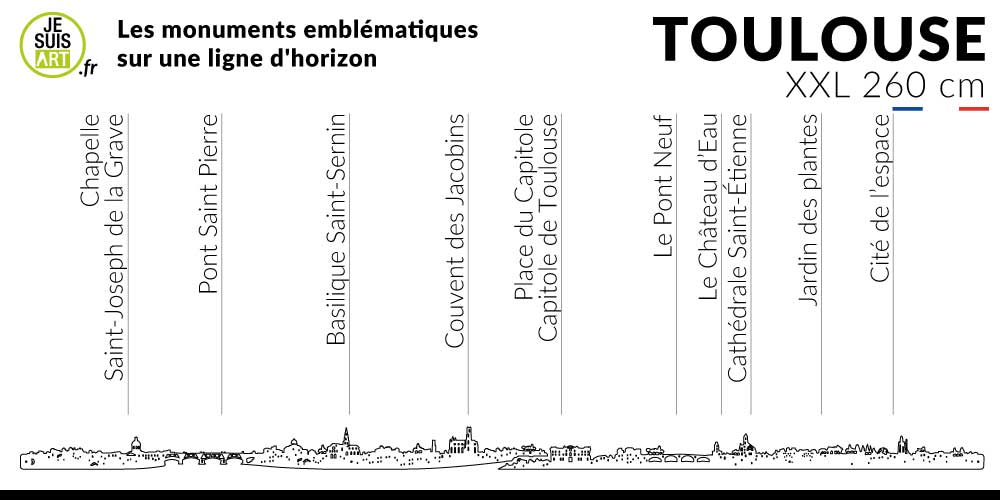 Toulouse_skyline_monuments