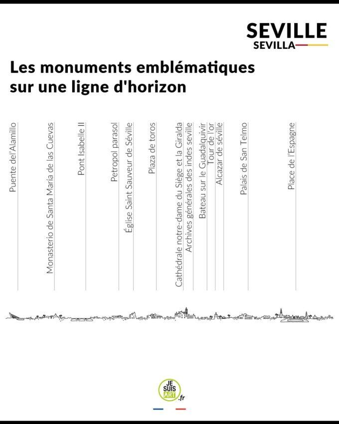 seville_skyline_monuments